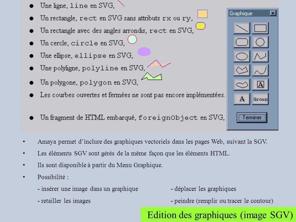 Edition des graphiques (image SGV)