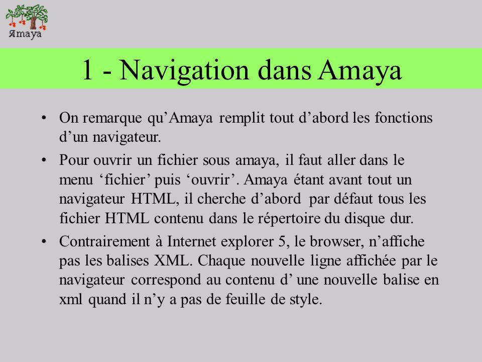 1 - Navigation dans Amaya