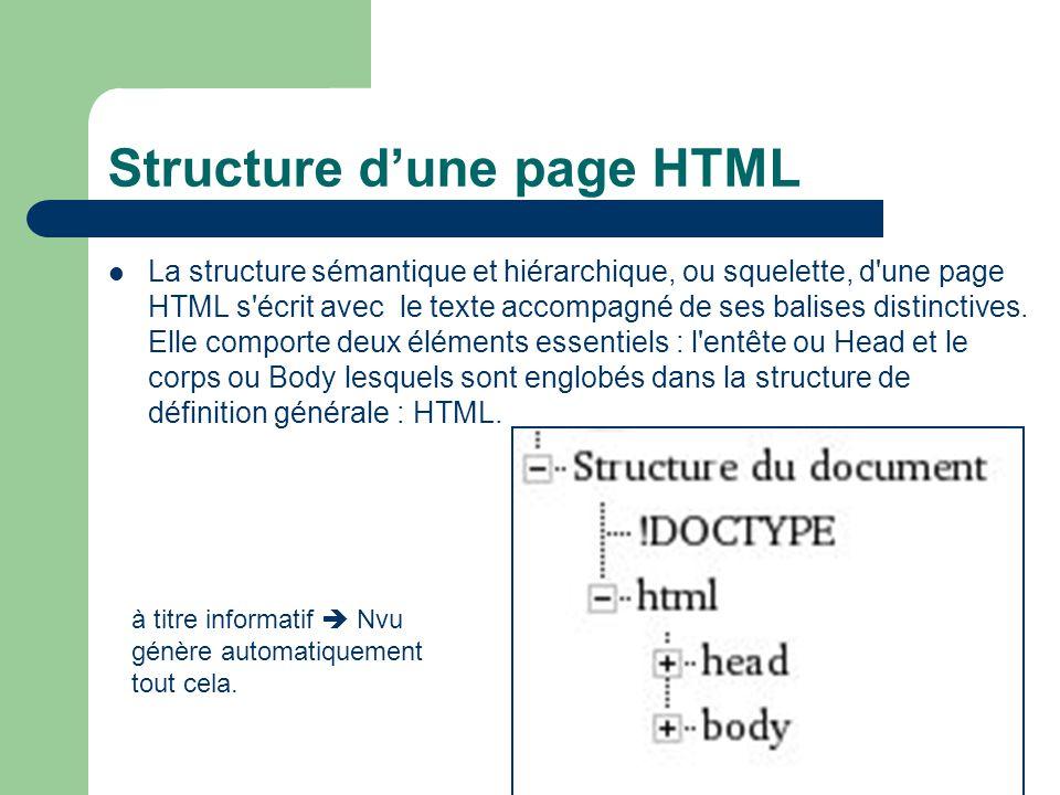 Structure d'une page HTML