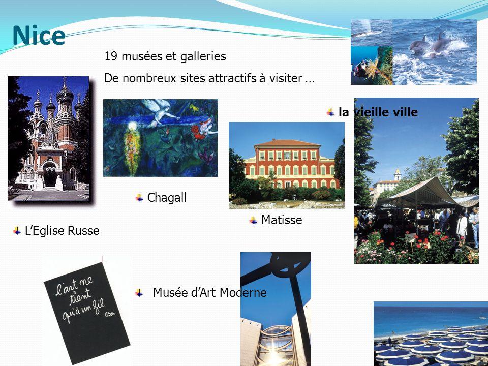 Nice 19 musées et galleries De nombreux sites attractifs à visiter …