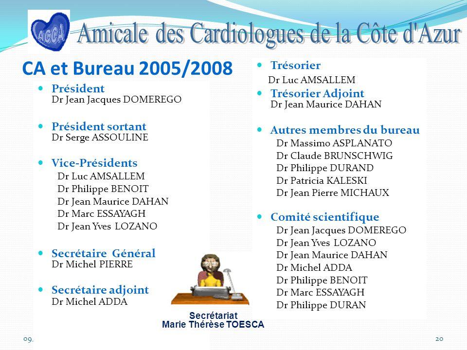 Amicale des Cardiologues de la Côte d Azur