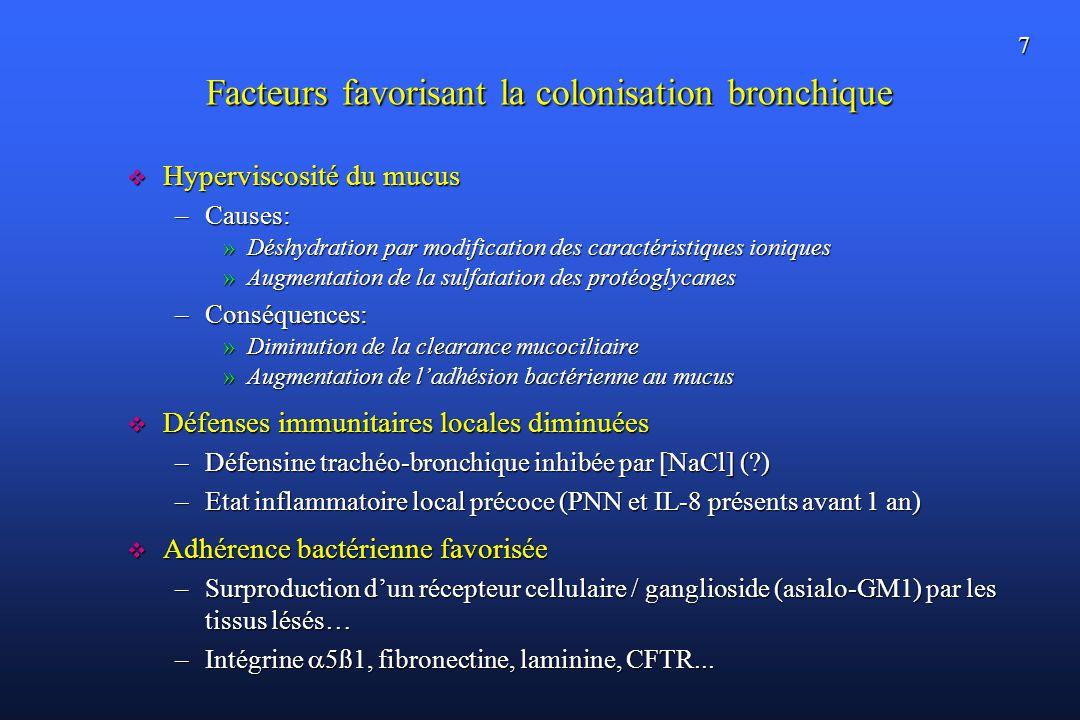 Facteurs favorisant la colonisation bronchique