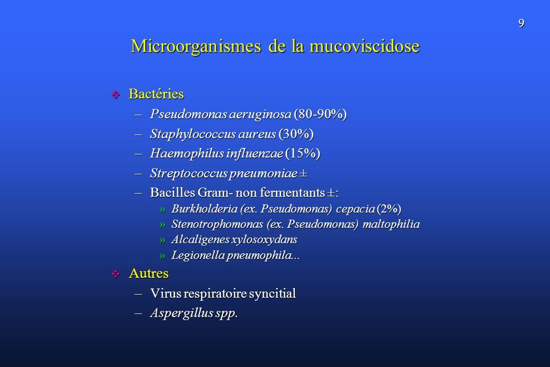Microorganismes de la mucoviscidose