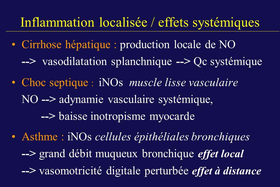 Inflammation localisée / effets systémiques