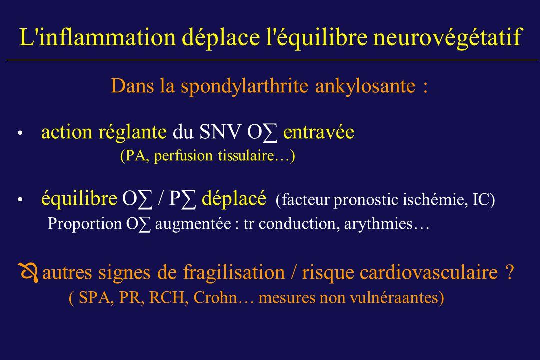 L inflammation déplace l équilibre neurovégétatif