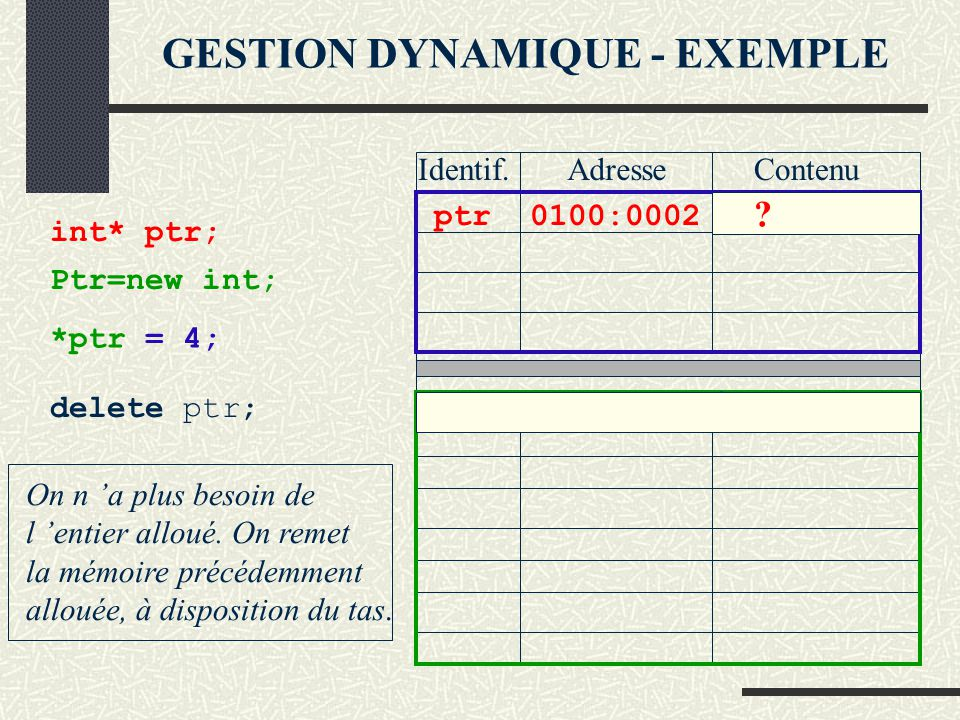 GESTION DYNAMIQUE - EXEMPLE