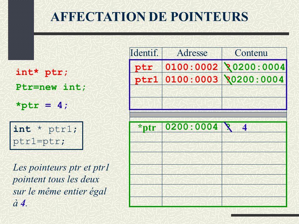 AFFECTATION DE POINTEURS