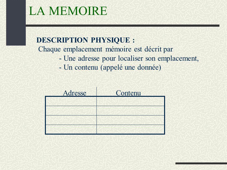 LA MEMOIRE DESCRIPTION PHYSIQUE :