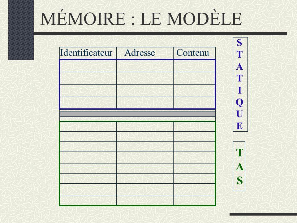 MÉMOIRE : LE MODÈLE S T A I Q U E Identificateur Adresse Contenu T A S