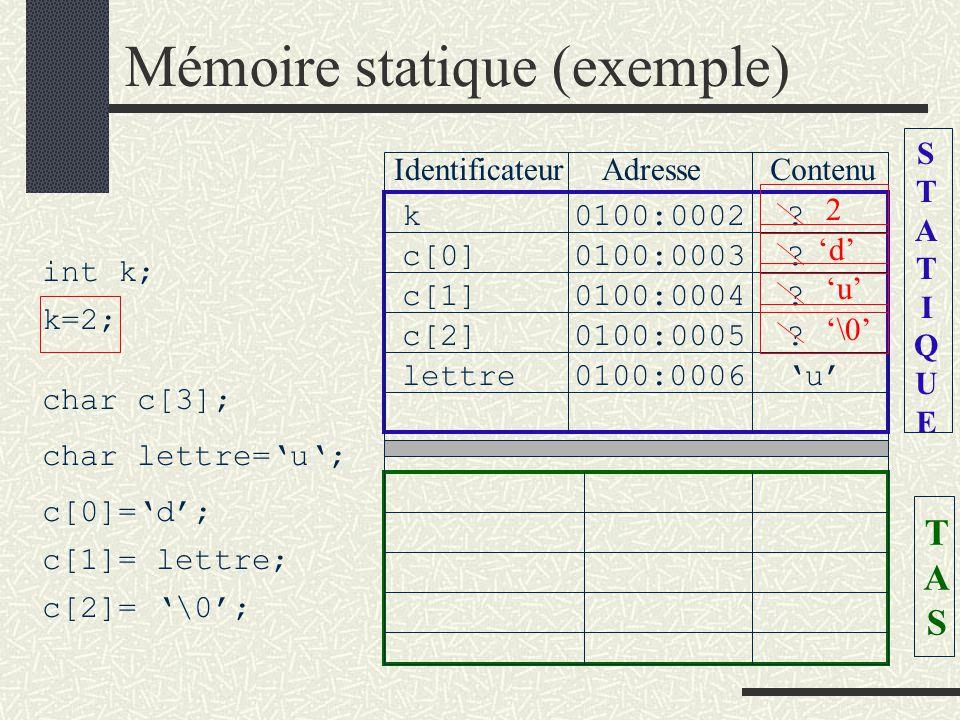 Mémoire statique (exemple)