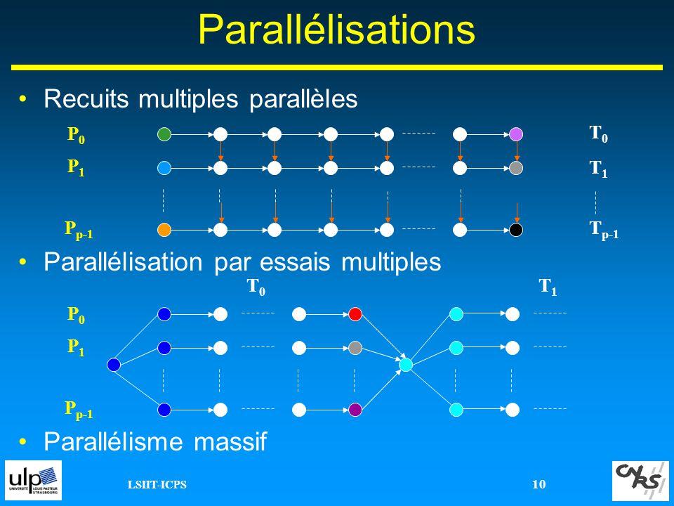 Parallélisations Recuits multiples parallèles