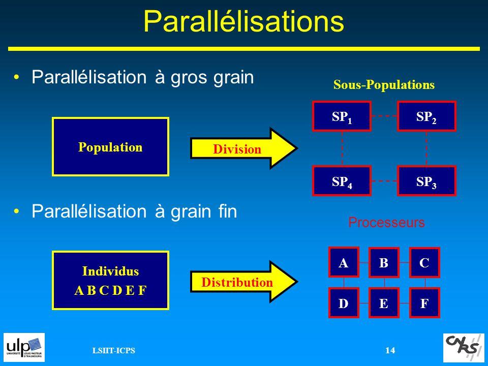 Parallélisations Parallélisation à gros grain