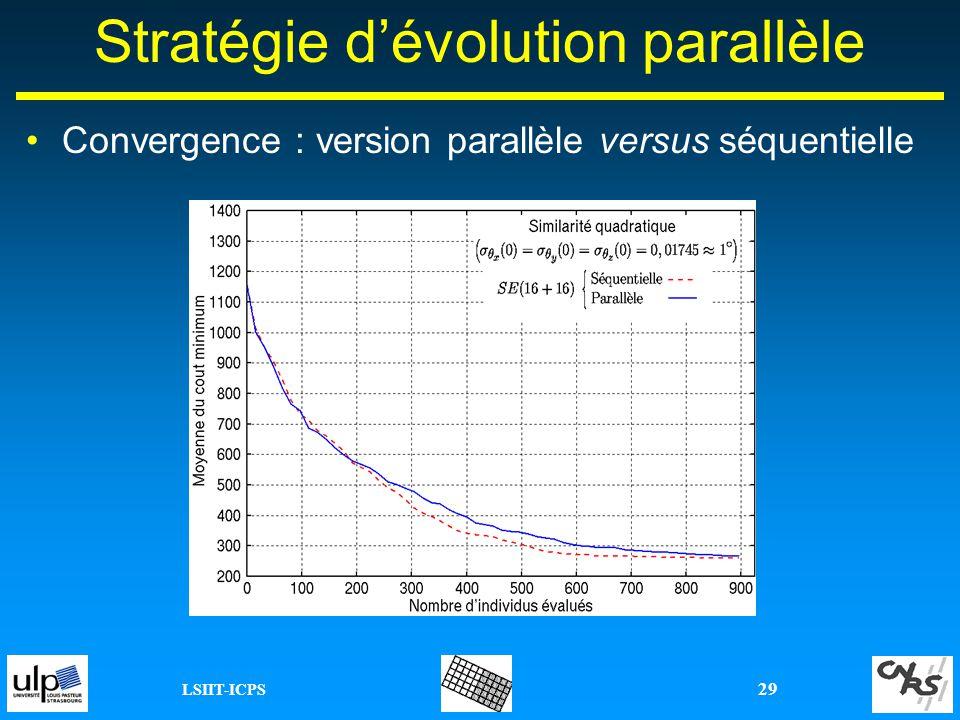 Stratégie d'évolution parallèle