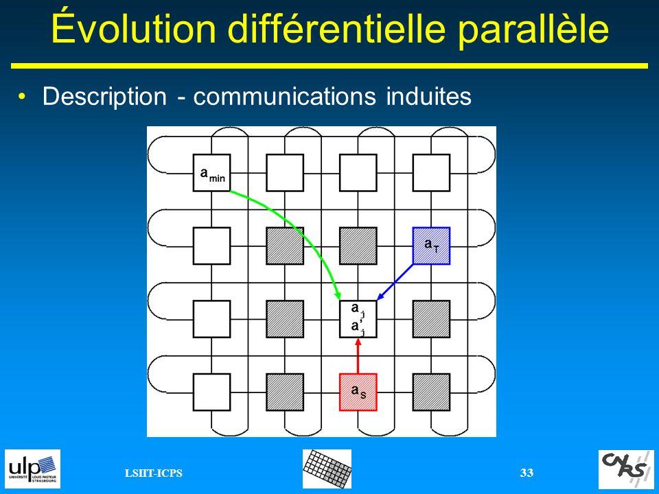 Évolution différentielle parallèle