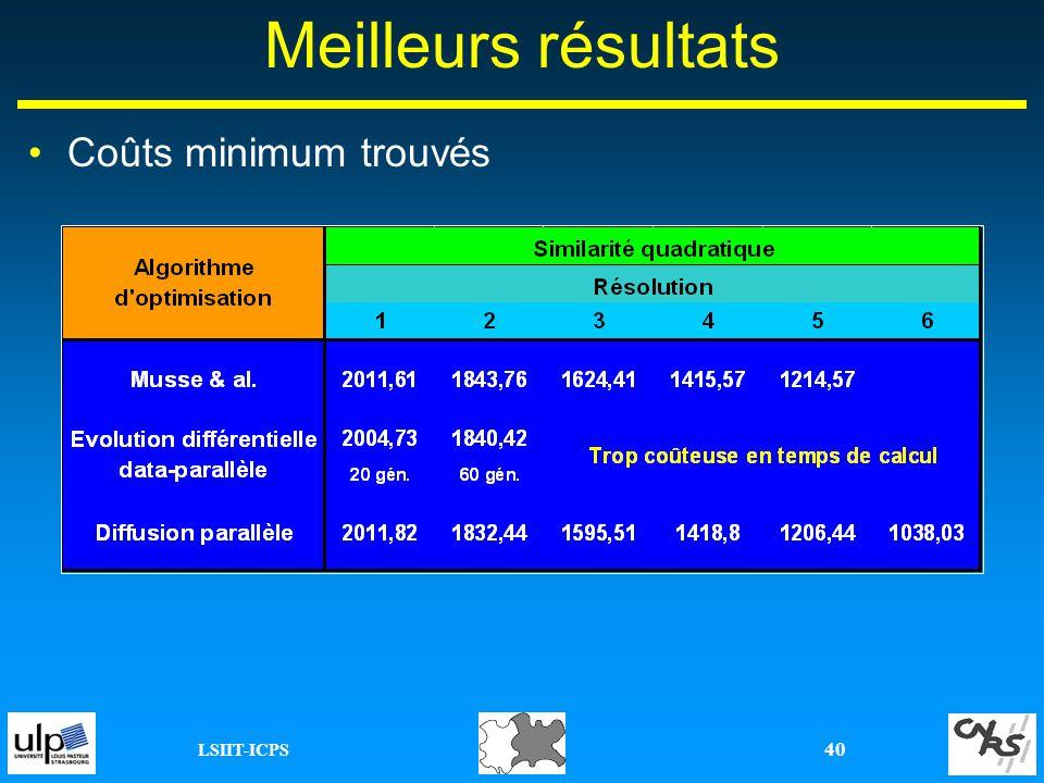 Meilleurs résultats Coûts minimum trouvés LSIIT-ICPS 40