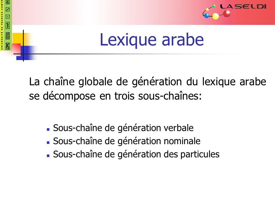 Lexique arabe La chaîne globale de génération du lexique arabe se décompose en trois sous-chaînes: Sous-chaîne de génération verbale.