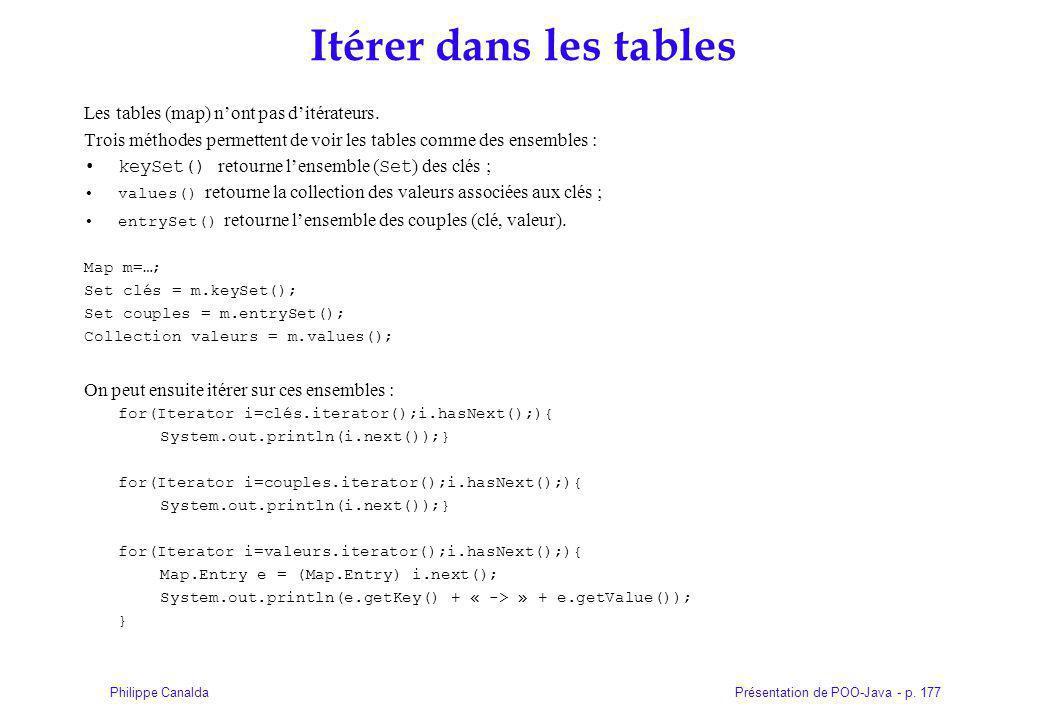 Itérer dans les tables Les tables (map) n'ont pas d'itérateurs.