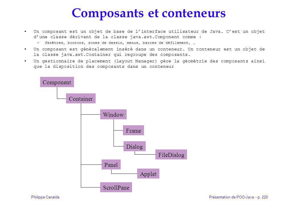 Composants et conteneurs