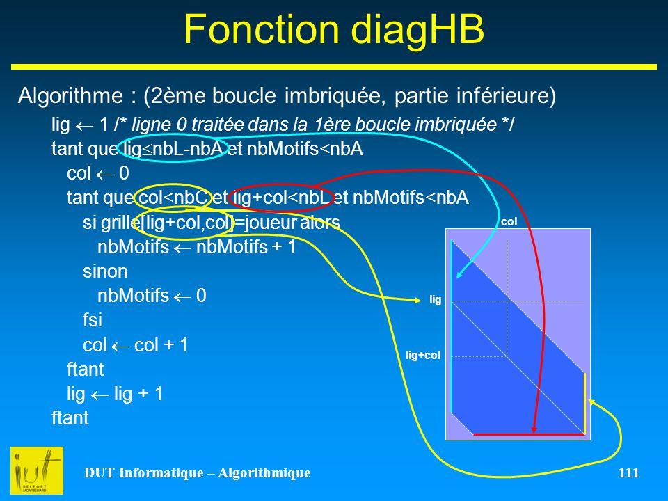 DUT Informatique – Algorithmique 111