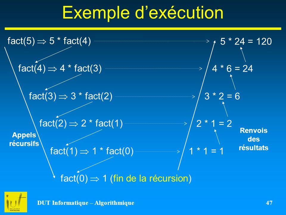 DUT Informatique – Algorithmique 47