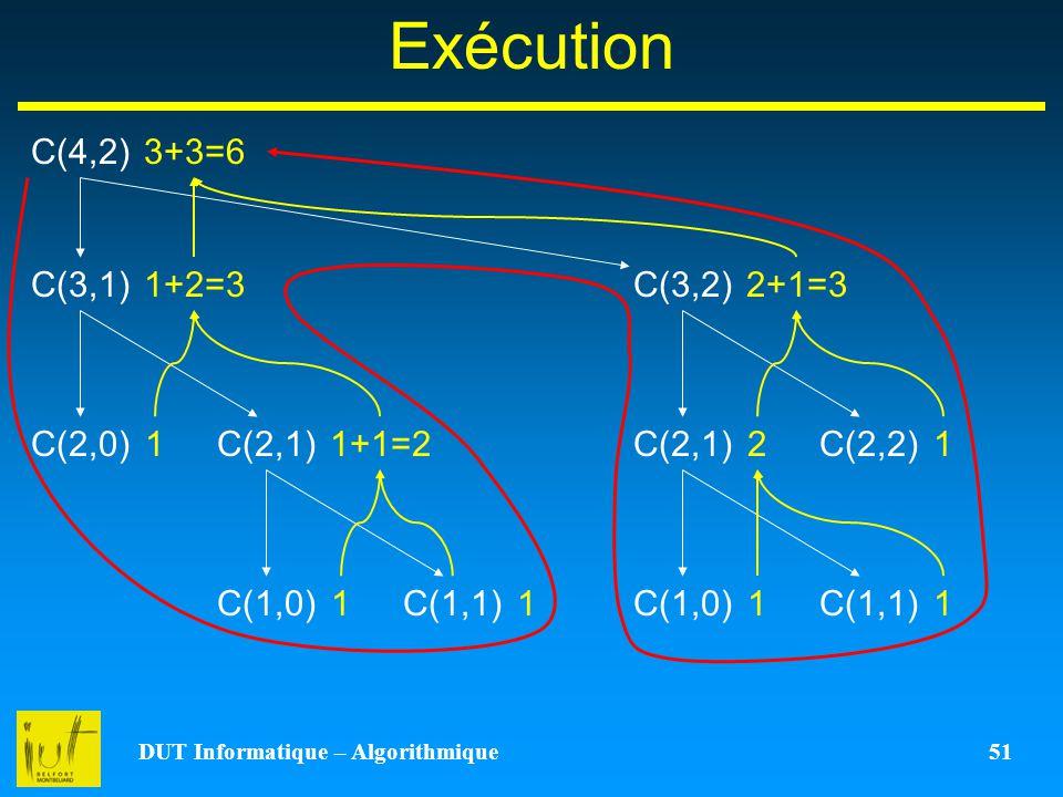 DUT Informatique – Algorithmique 51