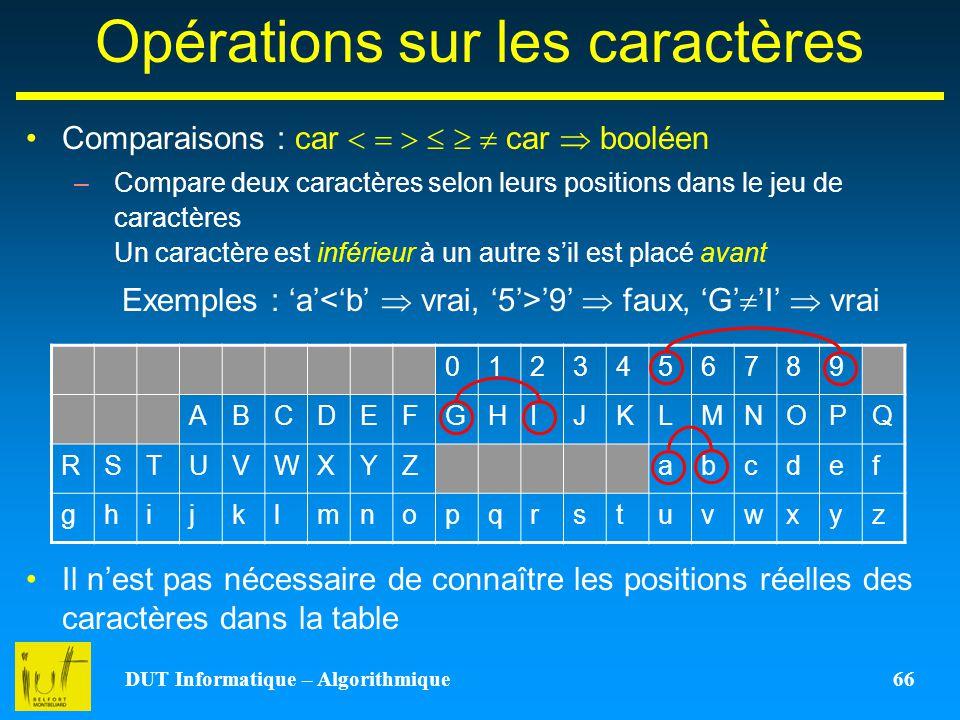 Opérations sur les caractères