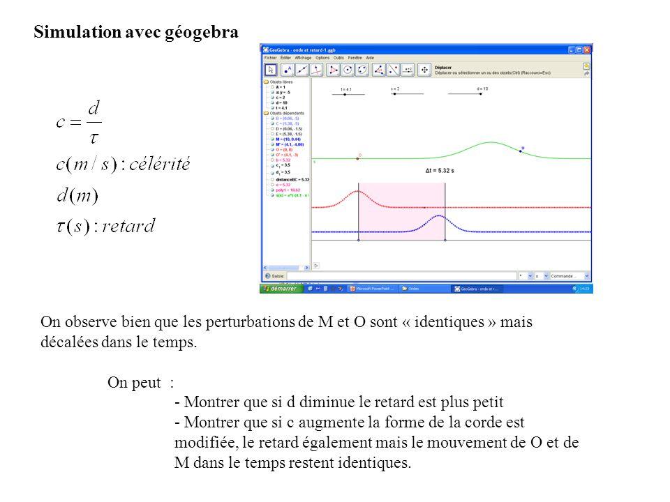 Simulation avec géogebra
