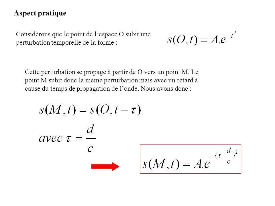 Aspect pratique Considérons que le point de l'espace O subit une perturbation temporelle de la forme :