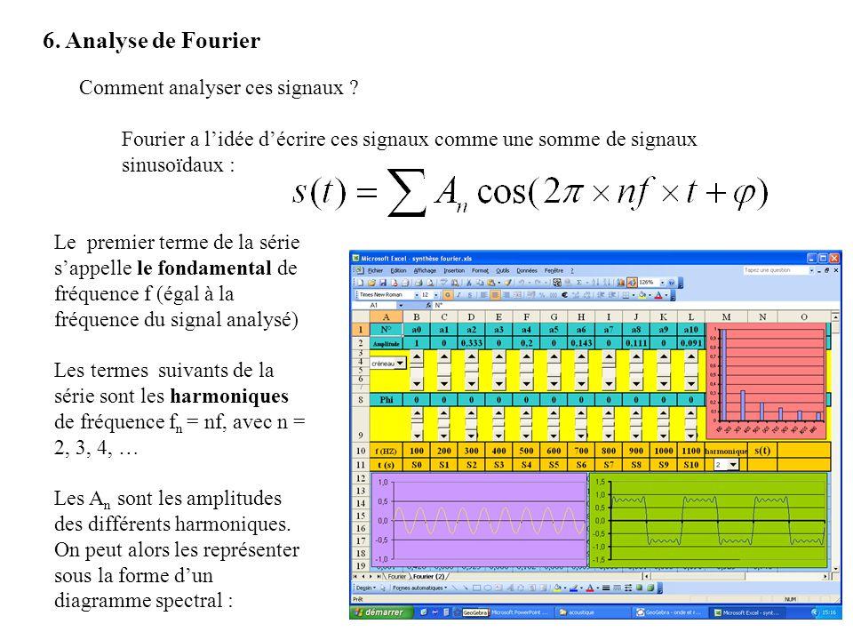 6. Analyse de Fourier Comment analyser ces signaux