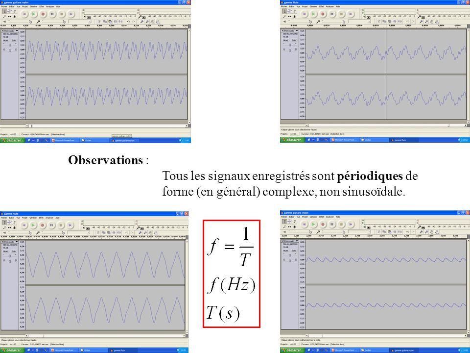 Observations : Tous les signaux enregistrés sont périodiques de forme (en général) complexe, non sinusoïdale.