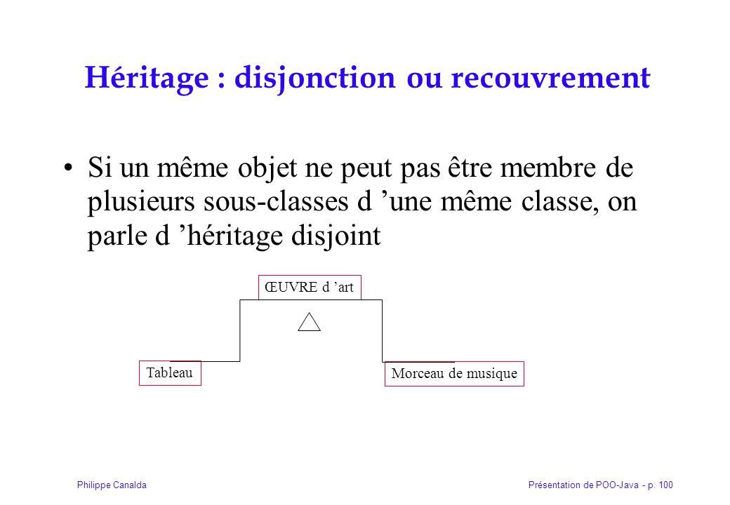 Héritage : disjonction ou recouvrement