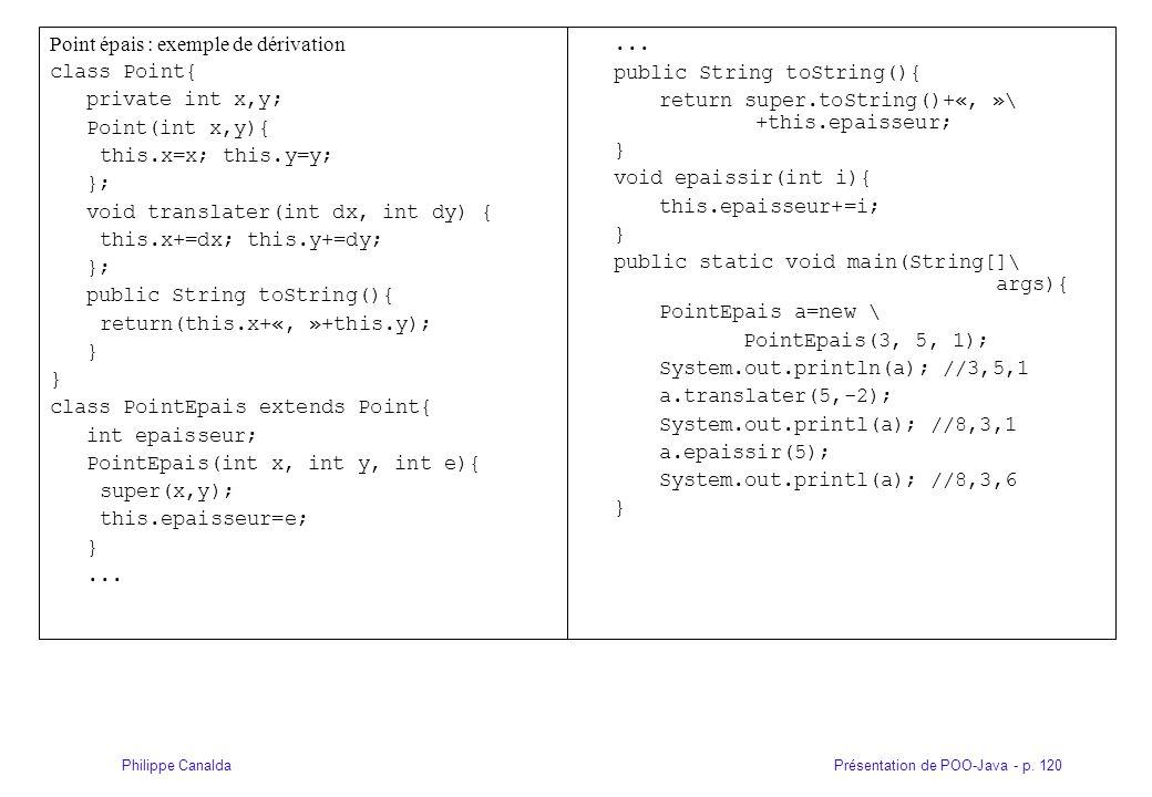 ... Point épais : exemple de dérivation class Point{