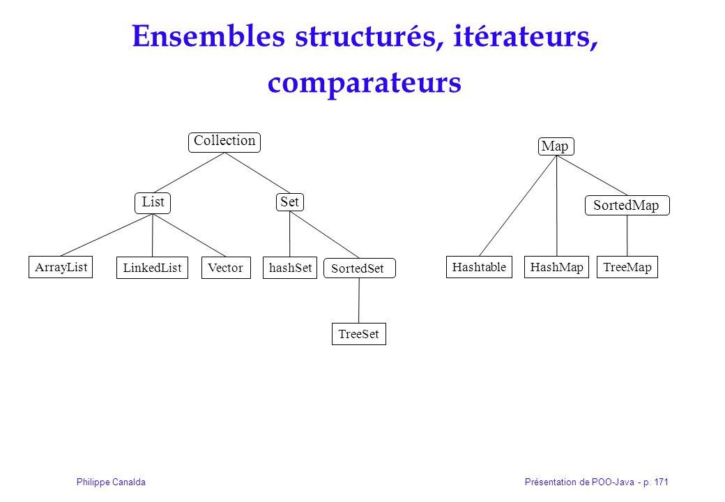 Ensembles structurés, itérateurs, comparateurs