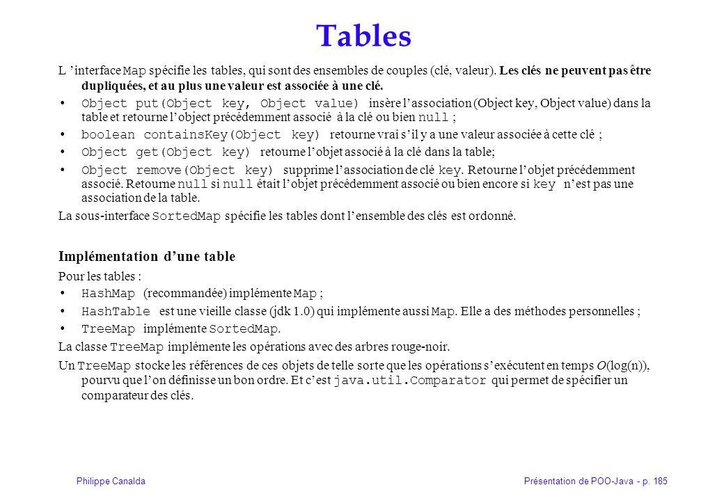 Tables Implémentation d'une table