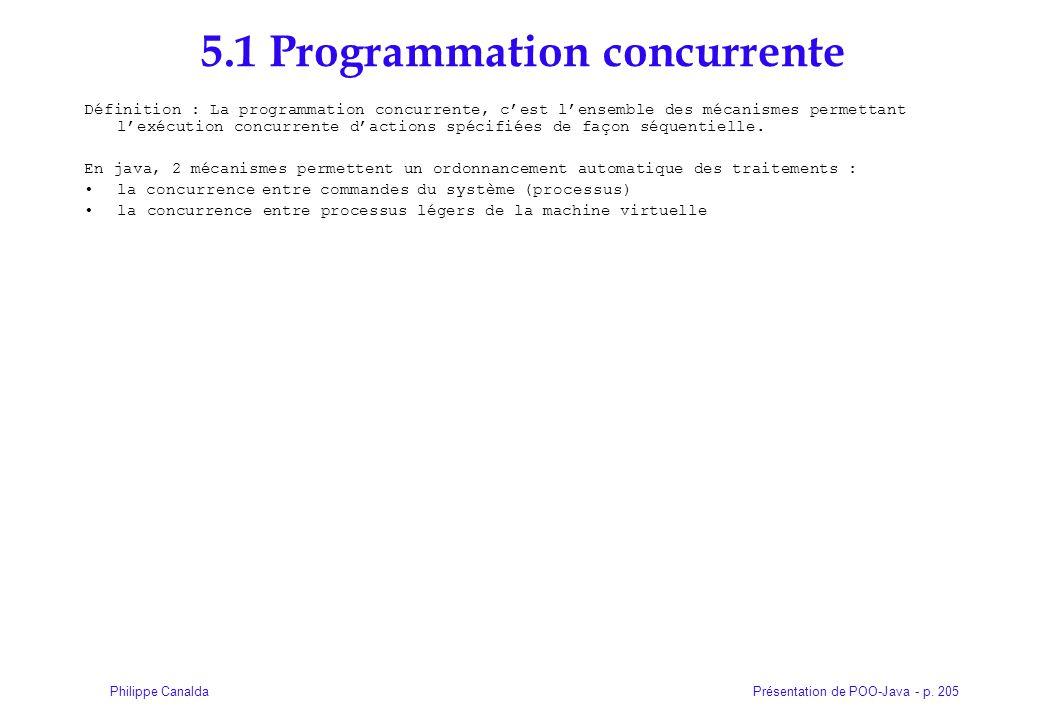 5.1 Programmation concurrente