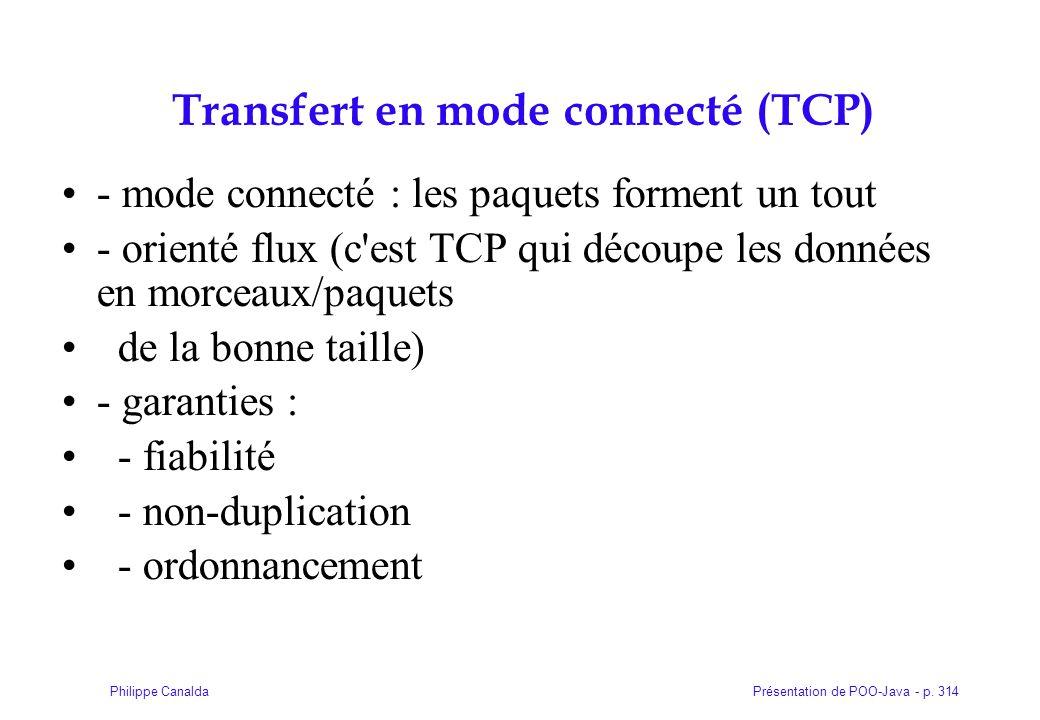 Transfert en mode connecté (TCP)