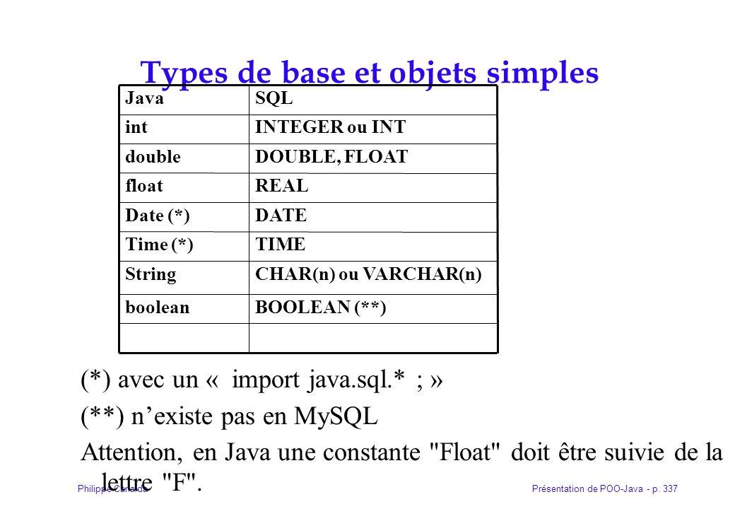 Types de base et objets simples