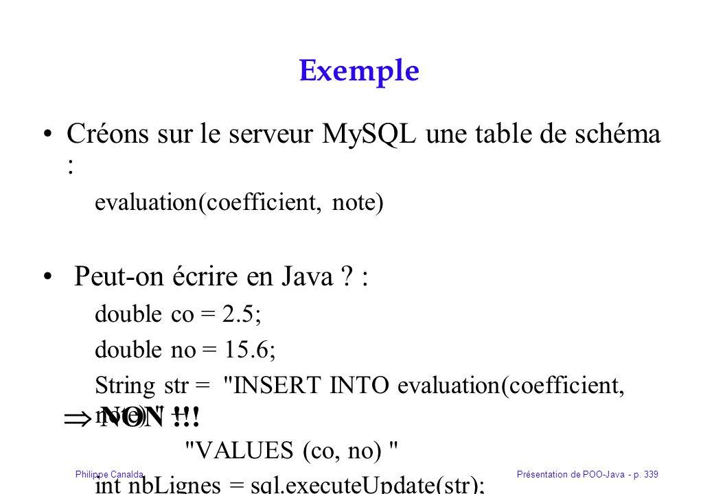 Exemple Créons sur le serveur MySQL une table de schéma :