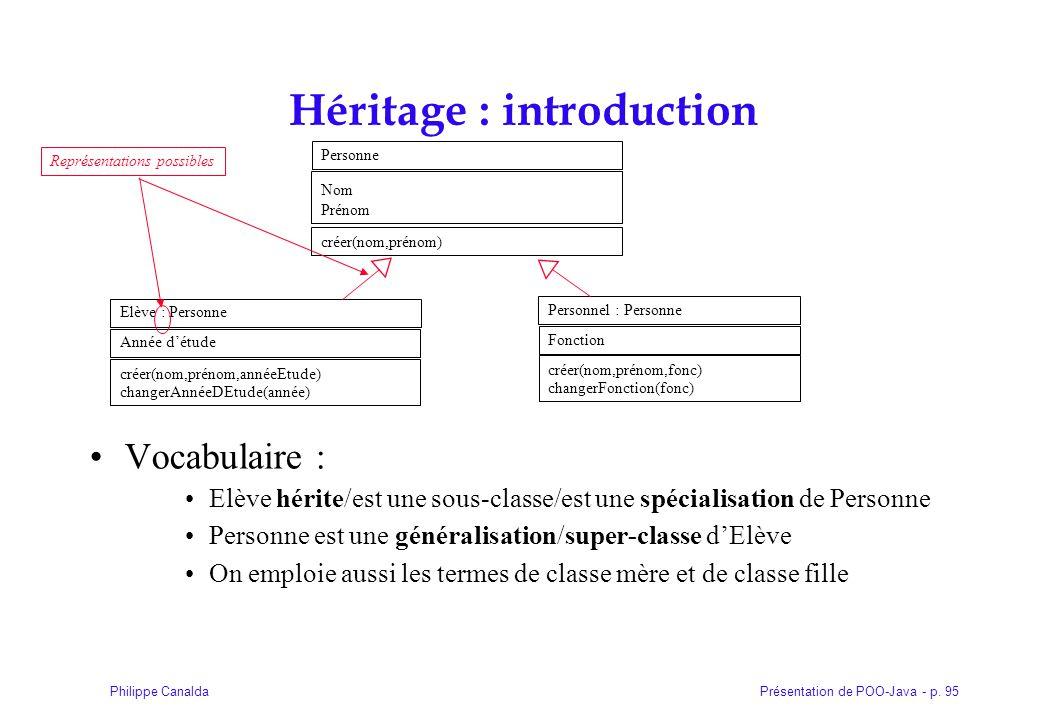 Héritage : introduction