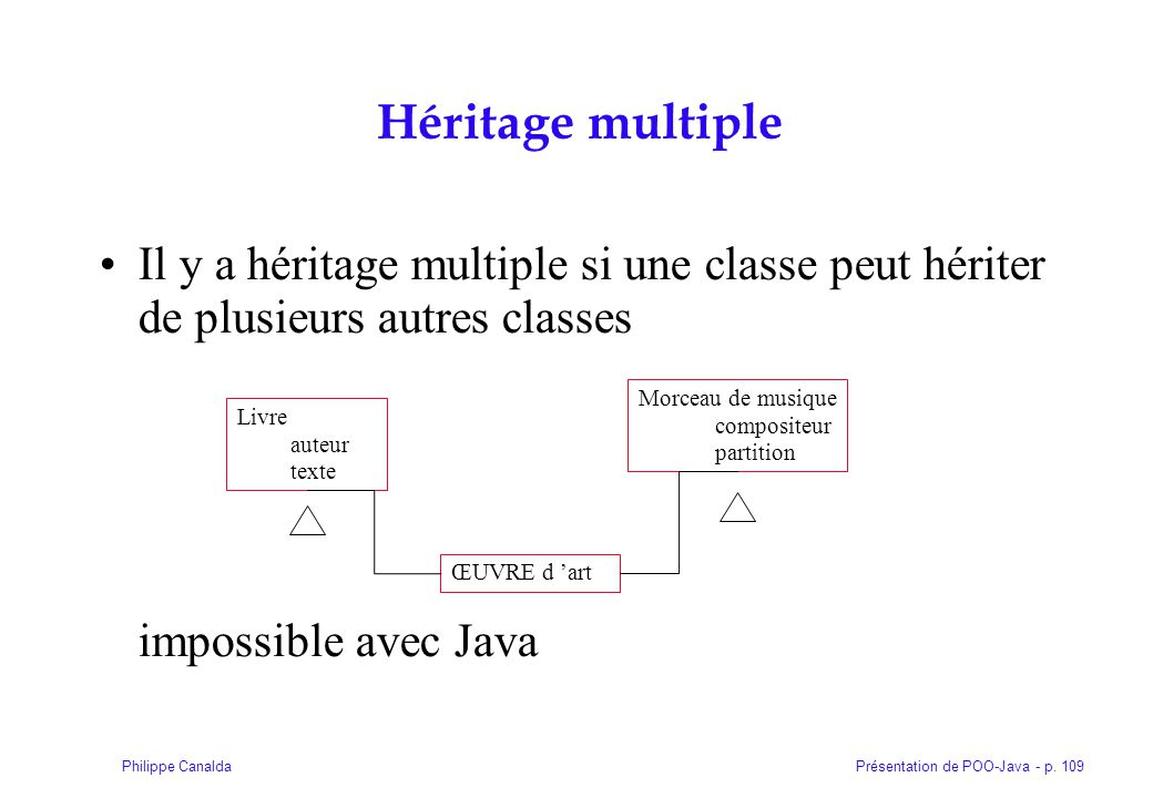 Héritage multiple Il y a héritage multiple si une classe peut hériter de plusieurs autres classes impossible avec Java.