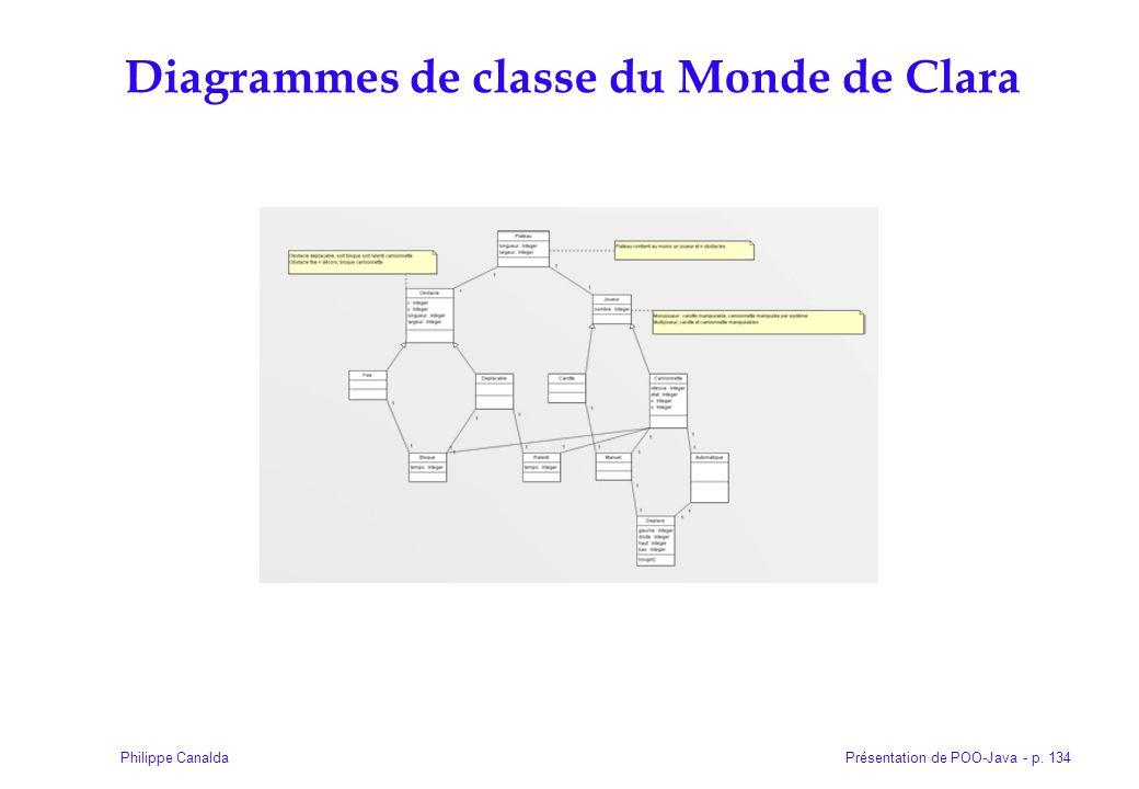Diagrammes de classe du Monde de Clara