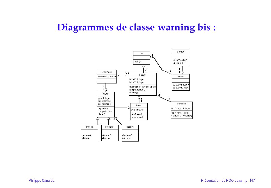 Diagrammes de classe warning bis :