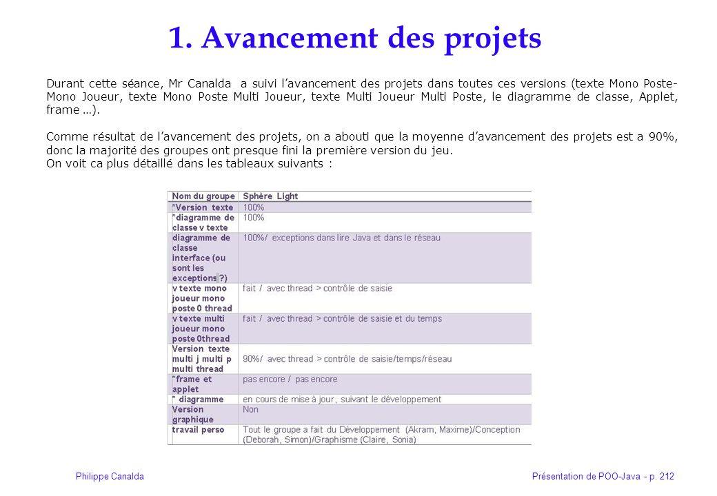 1. Avancement des projets