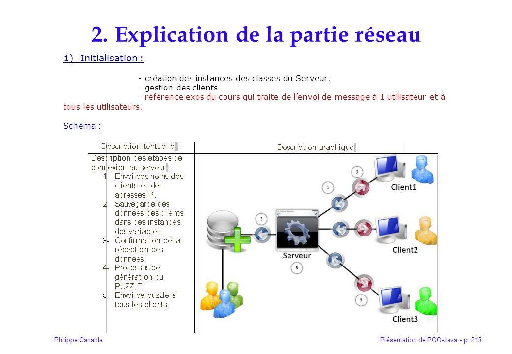 2. Explication de la partie réseau