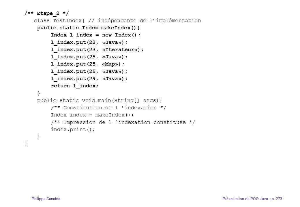 /** Etape_2 */ class TestIndex{ // indépendante de l'implémentation. public static Index makeIndex(){