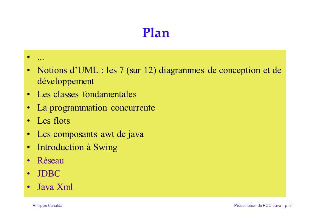 Plan ... Notions d'UML : les 7 (sur 12) diagrammes de conception et de développement. Les classes fondamentales.