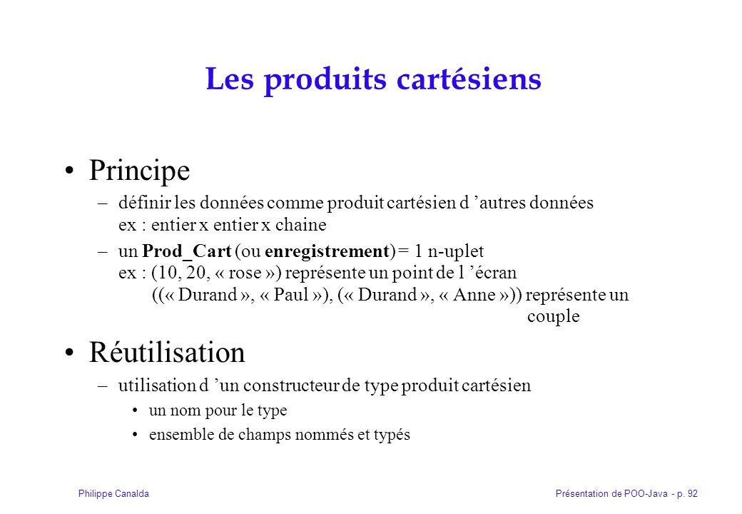 Les produits cartésiens