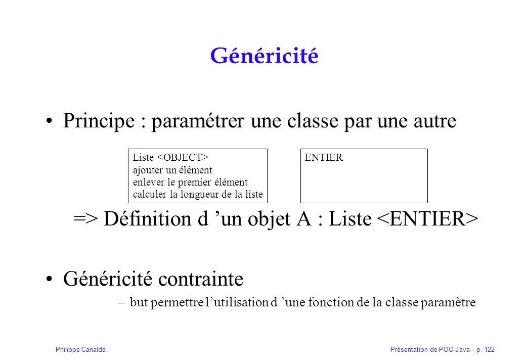 Généricité Principe : paramétrer une classe par une autre => Définition d 'un objet A : Liste <ENTIER>