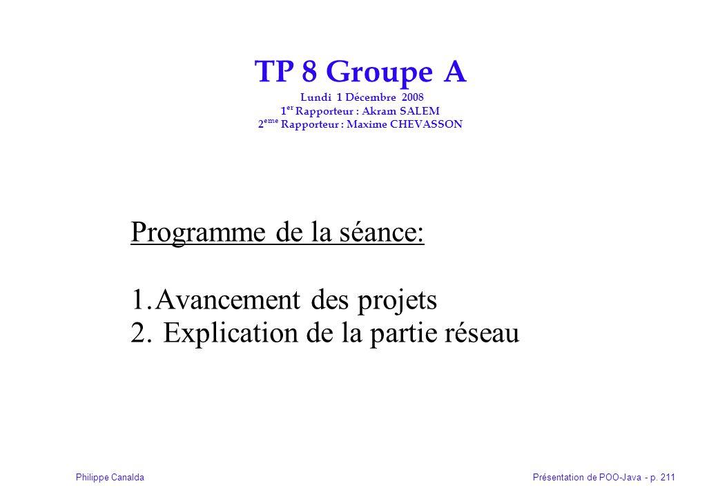 TP 8 Groupe A Lundi 1 Décembre 2008 1er Rapporteur : Akram SALEM 2eme Rapporteur : Maxime CHEVASSON