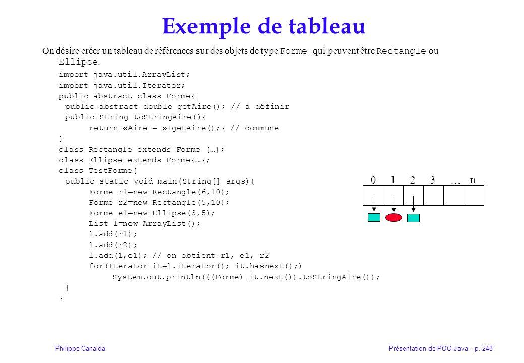 Exemple de tableau On désire créer un tableau de références sur des objets de type Forme qui peuvent être Rectangle ou Ellipse.